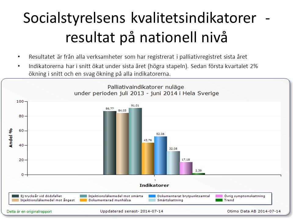Socialstyrelsens kvalitetsindikatorer - resultat på nationell nivå Resultatet är från alla verksamheter som har registrerat i palliativregistret sista