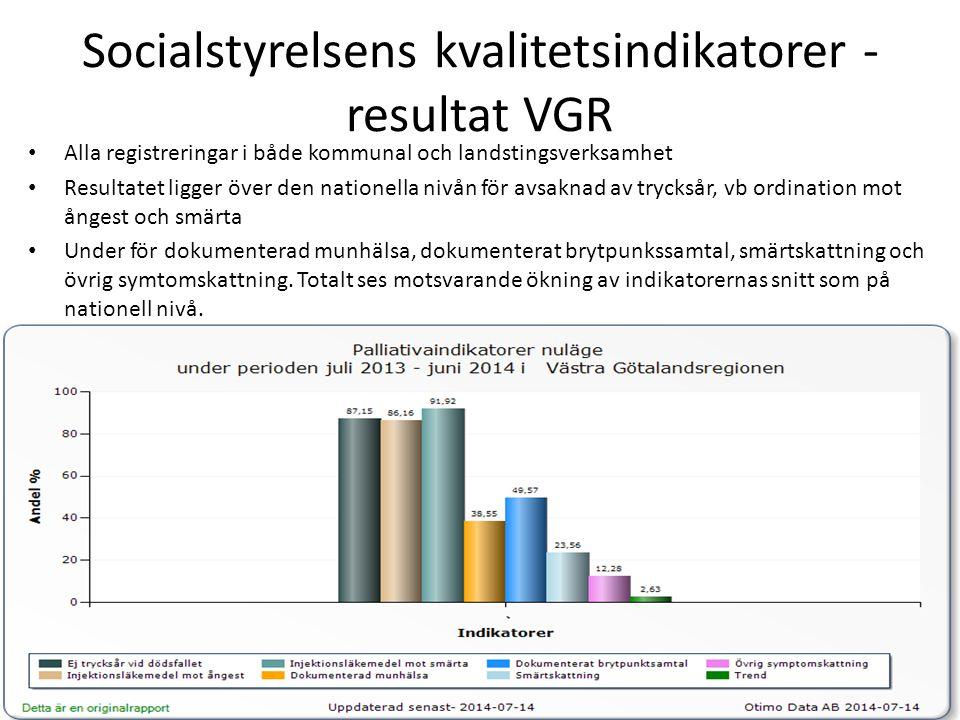 Socialstyrelsens kvalitetsindikatorer - resultat VGR Alla registreringar i både kommunal och landstingsverksamhet Resultatet ligger över den nationell