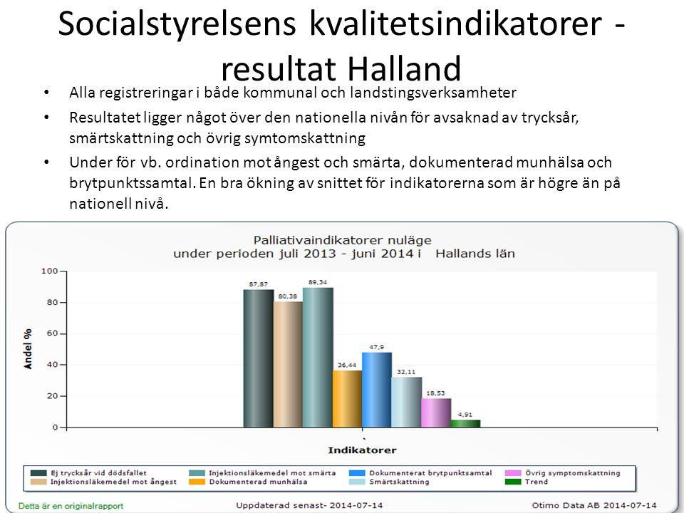 Socialstyrelsens kvalitetsindikatorer - resultat Halland Alla registreringar i både kommunal och landstingsverksamheter Resultatet ligger något över d