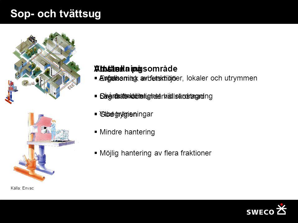 Sop- och tvättsug Källa: Envac Att tänka på  Anpassning av funktioner, lokaler och utrymmen  Svårframkomlighet vid rördragning  Ytbegränsningar Anv