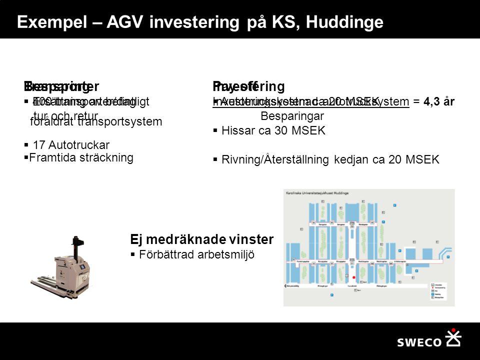 Exempel – AGV investering på KS, Huddinge Investering  Autotrucksystem ca 20 MSEK  Hissar ca 30 MSEK  Rivning/Återställning kedjan ca 20 MSEK Trans