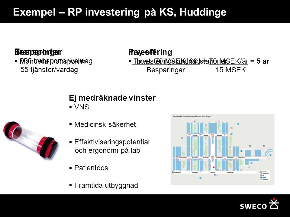 Exempel – RP investering på KS, Huddinge Investering  Totalt 70 MSEK, 90 stationer Ej medräknade vinster  VNS  Medicinsk säkerhet  Effektivisering