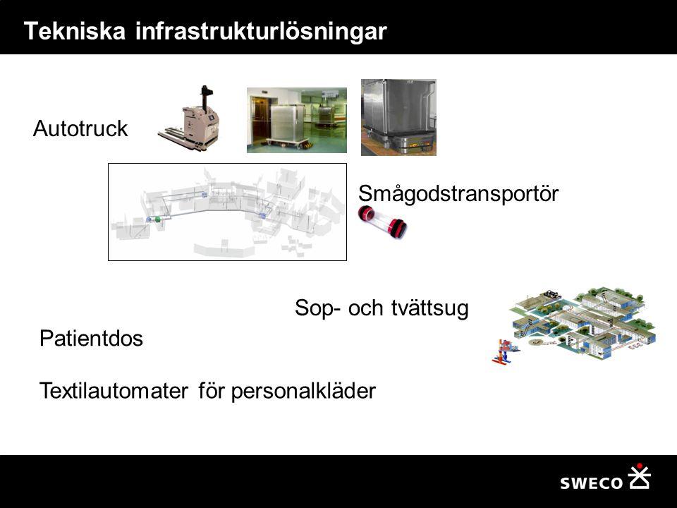 Tekniska infrastrukturlösningar Autotruck Smågodstransportör Sop- och tvättsug Textilautomater för personalkläder Patientdos