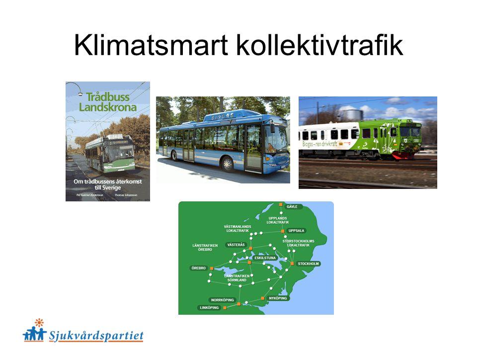 Klimatsmart kollektivtrafik
