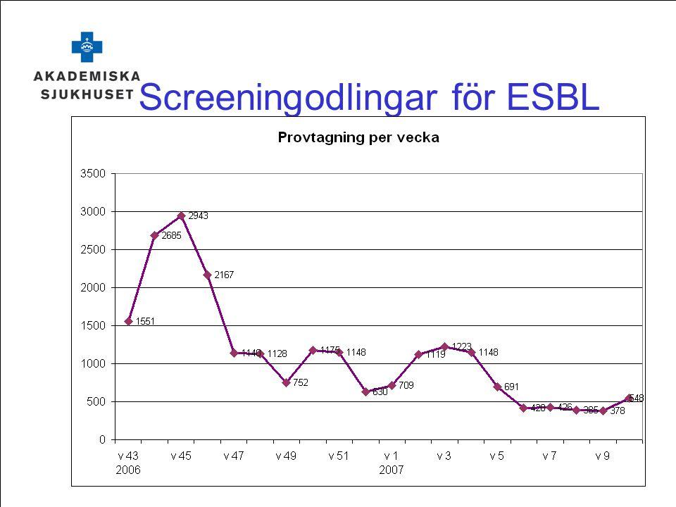 Screeningodlingar för ESBL