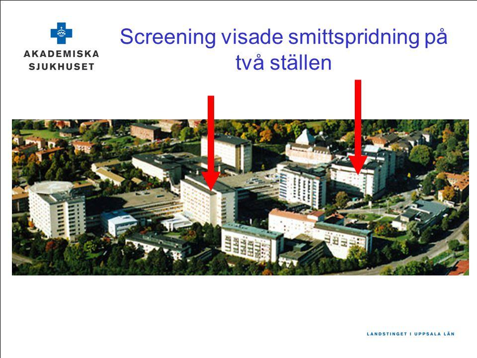 Screening visade smittspridning på två ställen