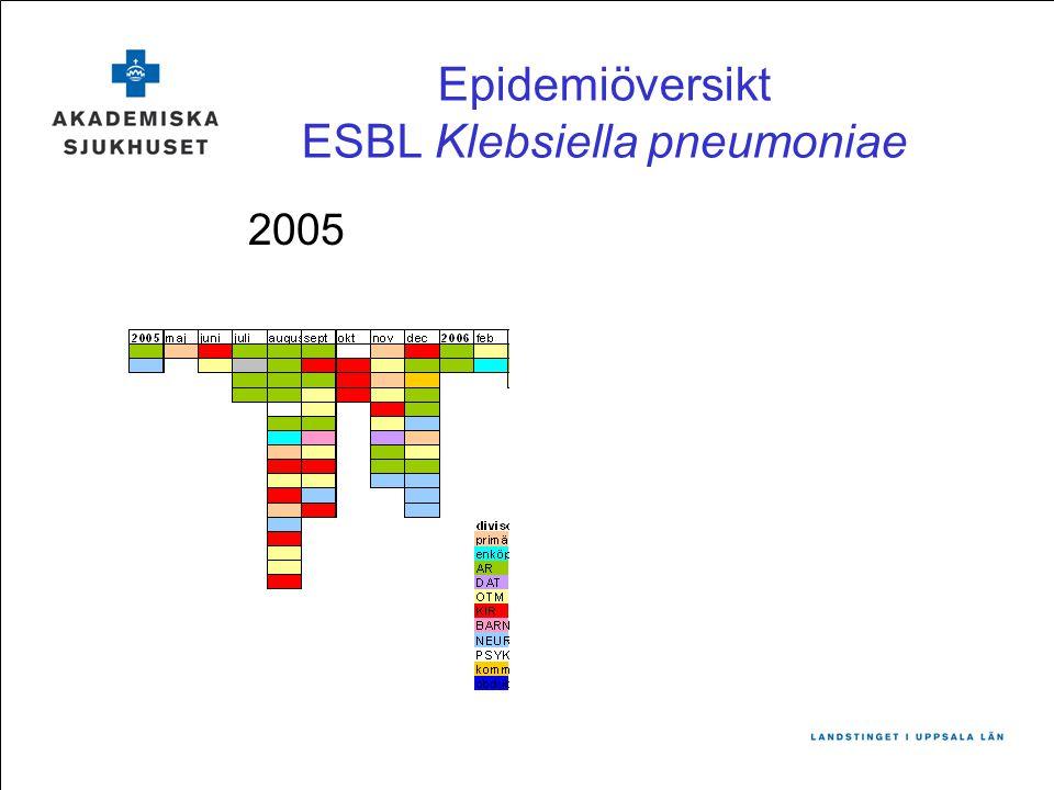 Epidemiöversikt ESBL Klebsiella pneumoniae 2005