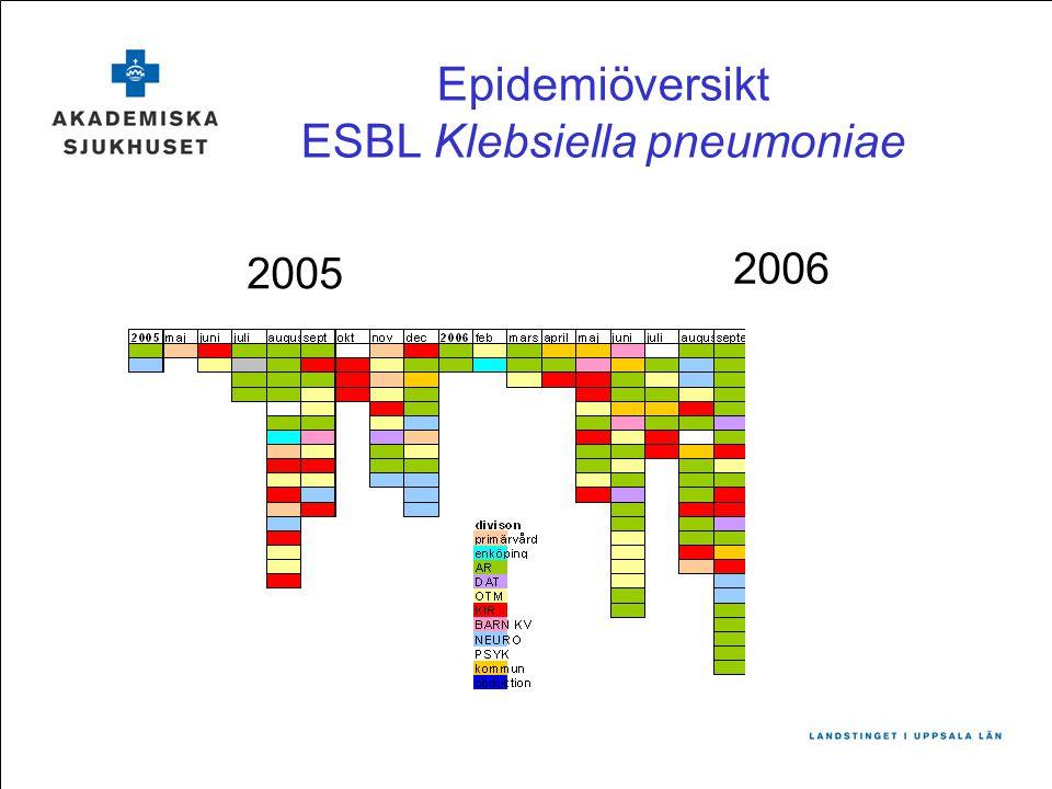 Epidemiöversikt ESBL Klebsiella pneumoniae 2005 2006