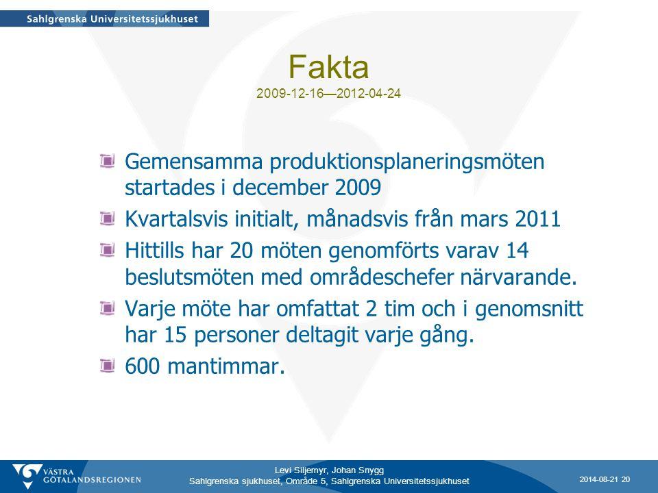 Levi Siljemyr, Johan Snygg Sahlgrenska sjukhuset, Område 5, Sahlgrenska Universitetssjukhuset Fakta 2009-12-16—2012-04-24 Gemensamma produktionsplaner