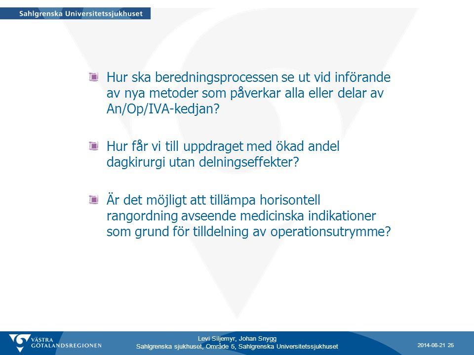 Levi Siljemyr, Johan Snygg Sahlgrenska sjukhuset, Område 5, Sahlgrenska Universitetssjukhuset Hur ska beredningsprocessen se ut vid införande av nya m