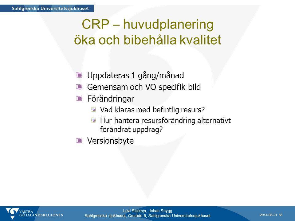 Levi Siljemyr, Johan Snygg Sahlgrenska sjukhuset, Område 5, Sahlgrenska Universitetssjukhuset CRP – huvudplanering öka och bibehålla kvalitet Uppdater