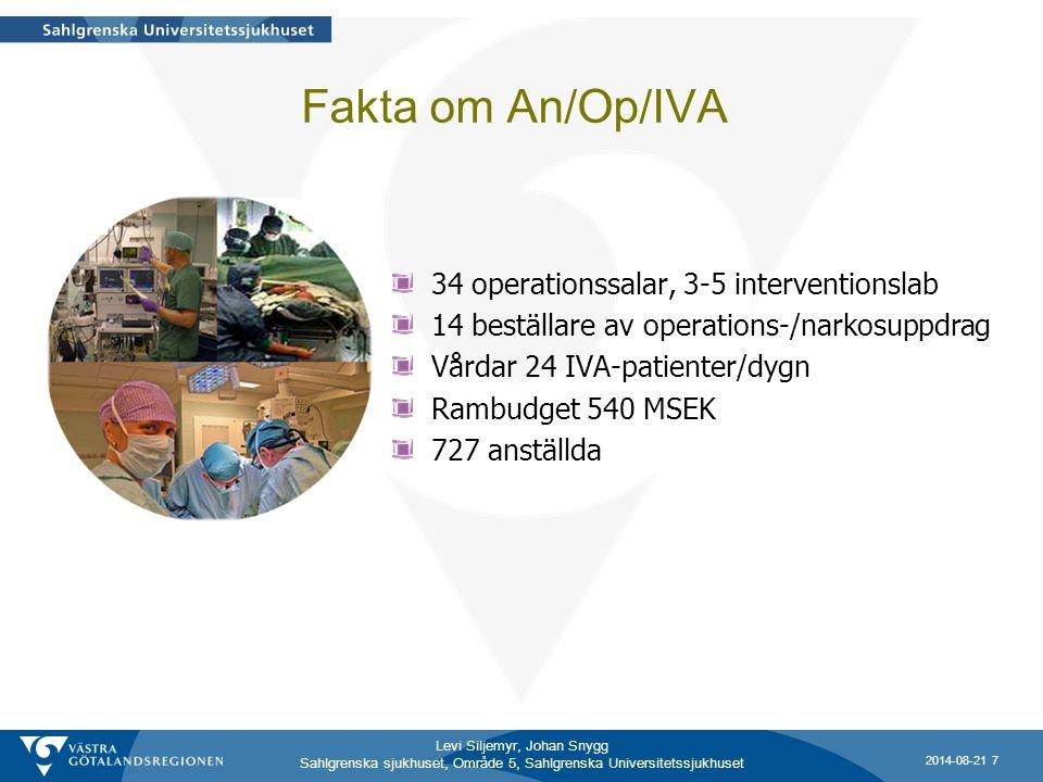 Levi Siljemyr, Johan Snygg Sahlgrenska sjukhuset, Område 5, Sahlgrenska Universitetssjukhuset Fakta om An/Op/IVA 34 operationssalar, 3-5 interventions