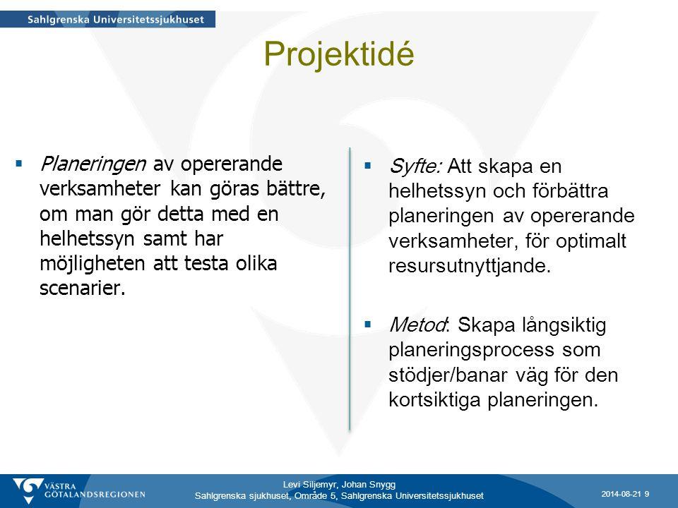 Levi Siljemyr, Johan Snygg Sahlgrenska sjukhuset, Område 5, Sahlgrenska Universitetssjukhuset Projektidé  Planeringen av opererande verksamheter kan göras bättre, om man gör detta med en helhetssyn samt har möjligheten att testa olika scenarier.