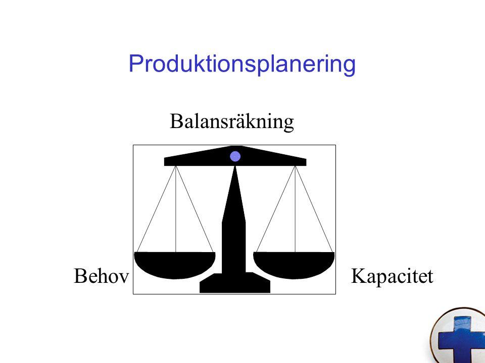Produktionsplanering Balansräkning Behov Kapacitet