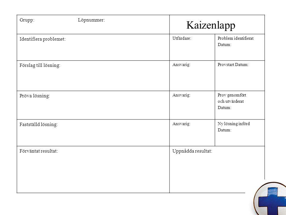 Grupp: Löpnummer: Kaizenlapp Identifiera problemet: Utfärdare:Problem identifierat Datum: Förslag till lösning: Ansvarig:Provstart Datum: Pröva lösnin