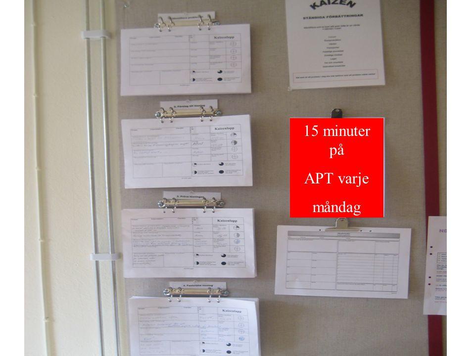 15 minuter på APT varje måndag