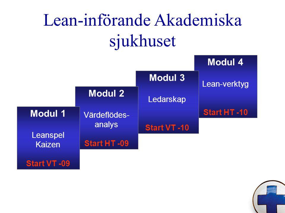 Lean-införande Akademiska sjukhuset Modul 4 Lean-verktyg Start HT -10 Modul 3 Ledarskap Start VT -10 Modul 2 Värdeflödes- analys Start HT -09 Modul 1