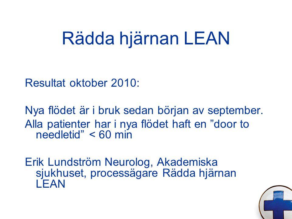 """Rädda hjärnan LEAN Resultat oktober 2010: Nya flödet är i bruk sedan början av september. Alla patienter har i nya flödet haft en """"door to needletid"""""""