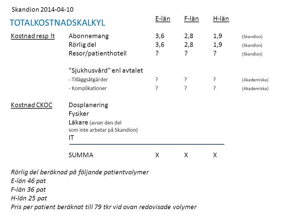"""E-länF-länH-län Kostnad resp ltAbonnemang3,62,81,9 (Skandion) Rörlig del 3,62,81,9 (Skandion) Resor/patienthotell??? (Skandion) """"Sjukhusvård"""" enl avta"""