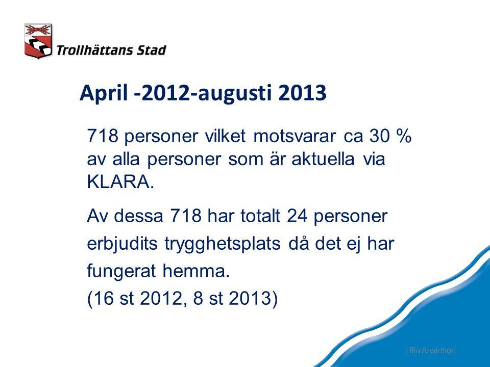 Av dessa 718 har totalt 24 personer erbjudits trygghetsplats då det ej har fungerat hemma. (16 st 2012, 8 st 2013) Ulla Arwidson April -2012-augusti 2