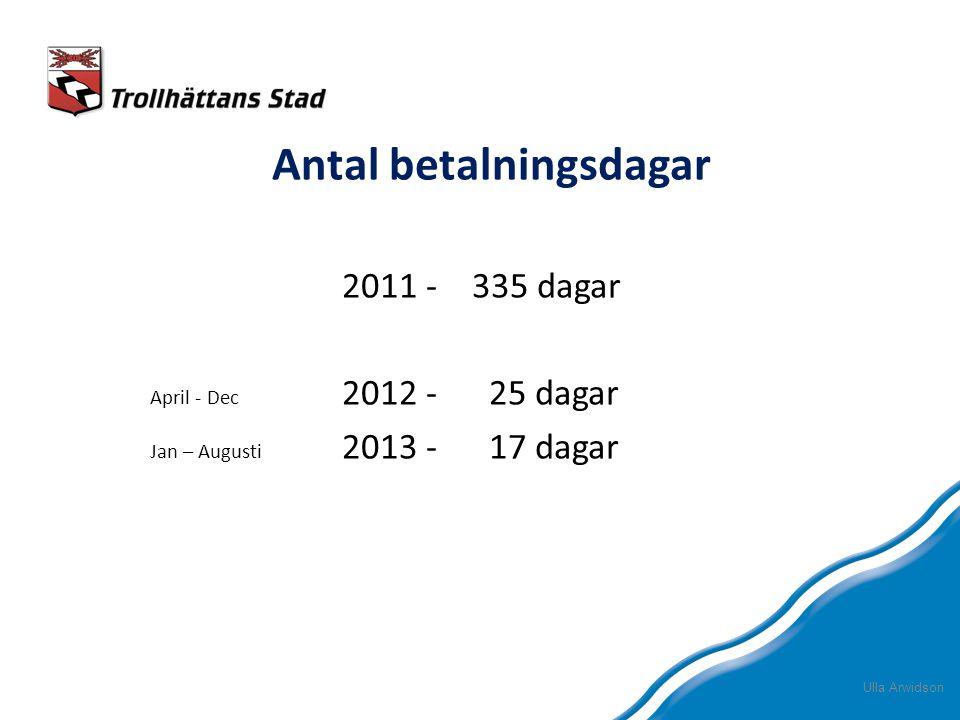 Antal betalningsdagar 2011 - 335 dagar April - Dec 2012 - 25 dagar Jan – Augusti 2013 - 17 dagar Ulla Arwidson