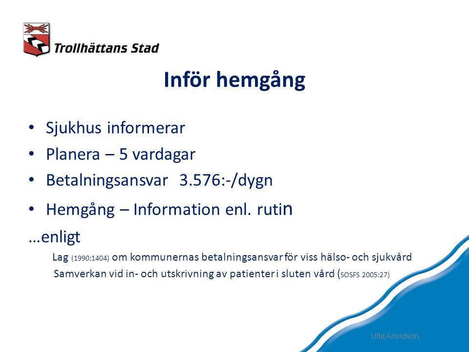 Inför hemgång Sjukhus informerar Planera – 5 vardagar Betalningsansvar 3.576:-/dygn Hemgång – Information enl. ruti n …enligt Lag (1990:1404) om kommu
