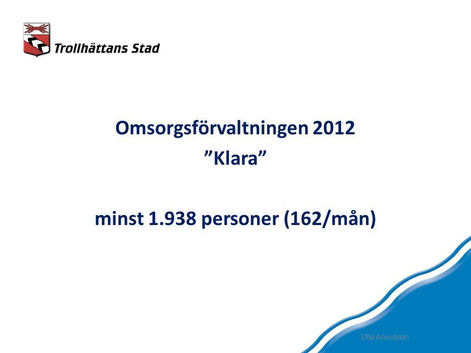 """Omsorgsförvaltningen 2012 """"Klara"""" minst 1.938 personer (162/mån) Ulla Arwidson"""
