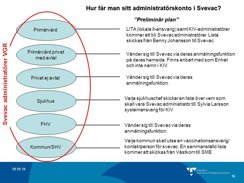 09 09 24 16 Primärvård Primärvård privat med avtal Privat ej avtal Sjukhus FHV Kommun/SHV LITA (lokala it-ansvarig) samt KIV-administratörer kommer att bli Svevac administratörer.