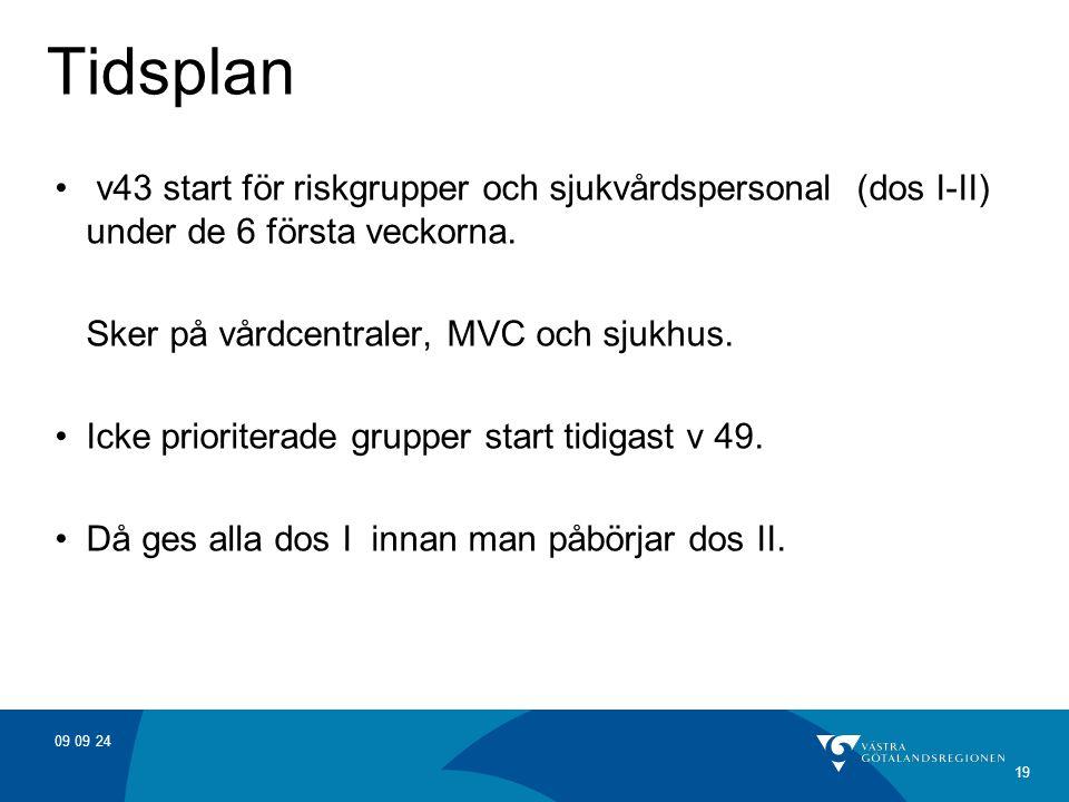 09 09 24 19 Tidsplan v43 start för riskgrupper och sjukvårdspersonal (dos I-II) under de 6 första veckorna.
