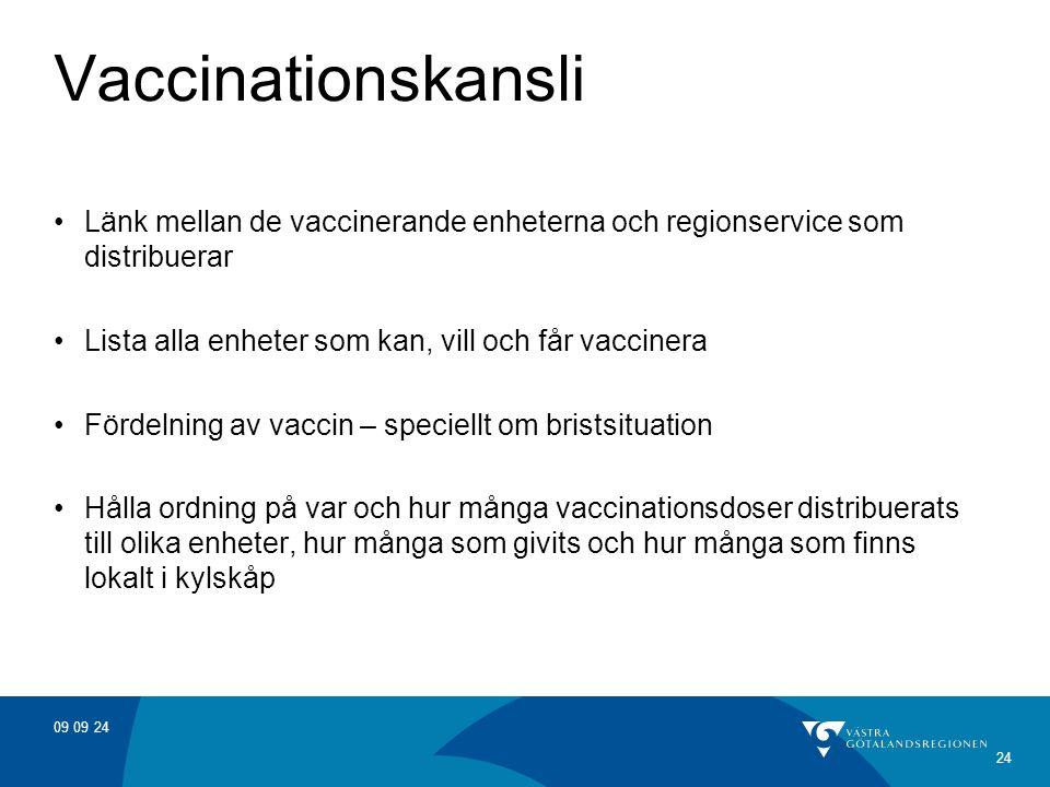 09 09 24 24 Vaccinationskansli Länk mellan de vaccinerande enheterna och regionservice som distribuerar Lista alla enheter som kan, vill och får vacci