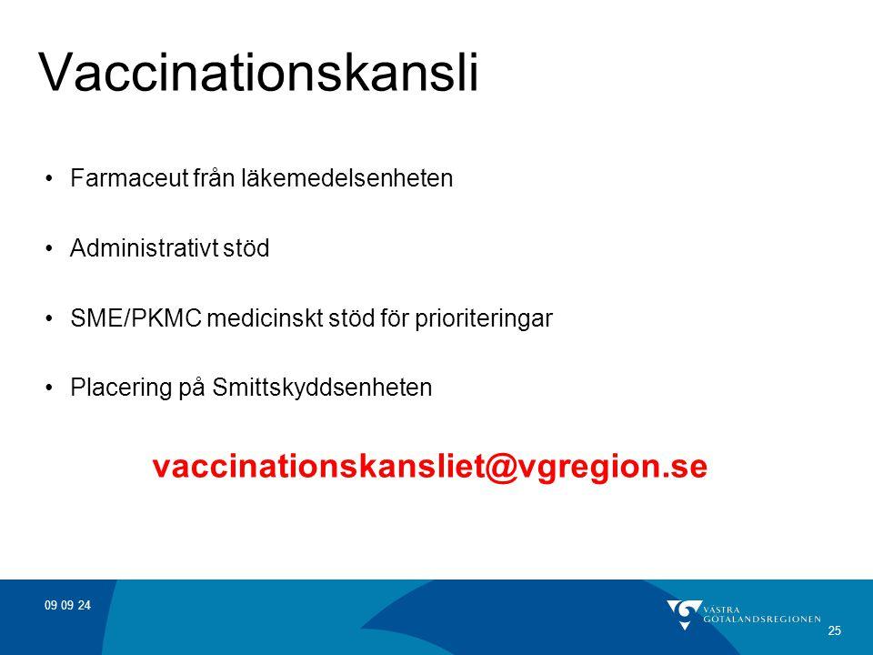 09 09 24 25 Vaccinationskansli Farmaceut från läkemedelsenheten Administrativt stöd SME/PKMC medicinskt stöd för prioriteringar Placering på Smittskyddsenheten vaccinationskansliet@vgregion.se