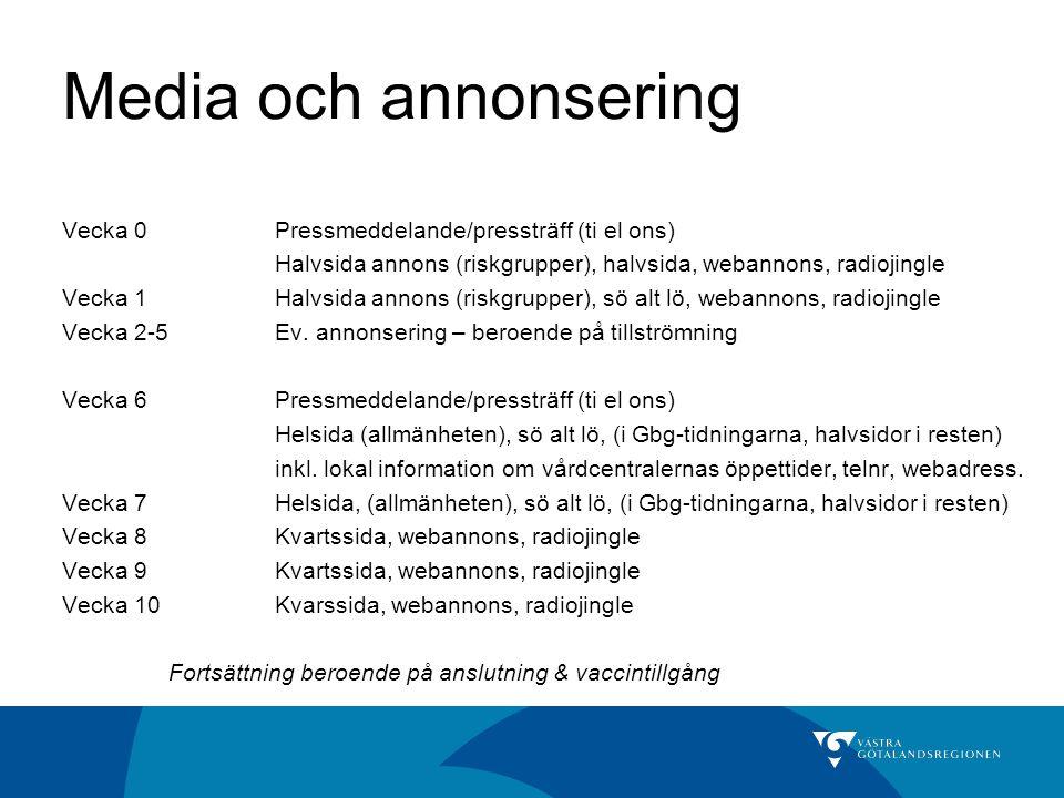 Media och annonsering Vecka 0Pressmeddelande/pressträff (ti el ons) Halvsida annons (riskgrupper), halvsida, webannons, radiojingle Vecka 1Halvsida annons (riskgrupper), sö alt lö, webannons, radiojingle Vecka 2-5Ev.