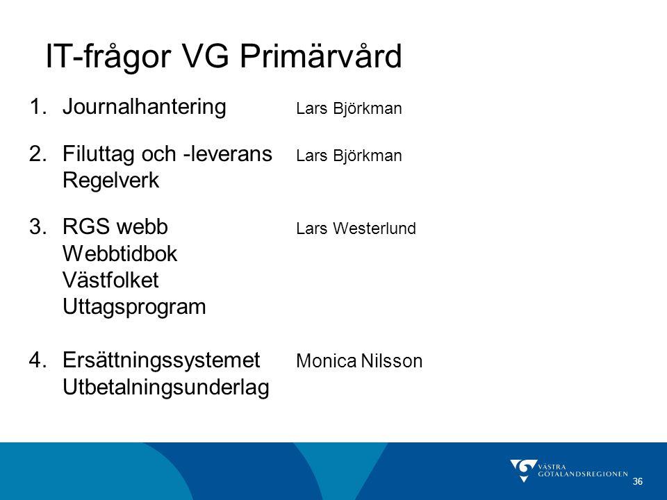 36 IT-frågor VG Primärvård 1.Journalhantering Lars Björkman 2.Filuttag och -leverans Lars Björkman Regelverk 3.RGS webb Lars Westerlund Webbtidbok Väs