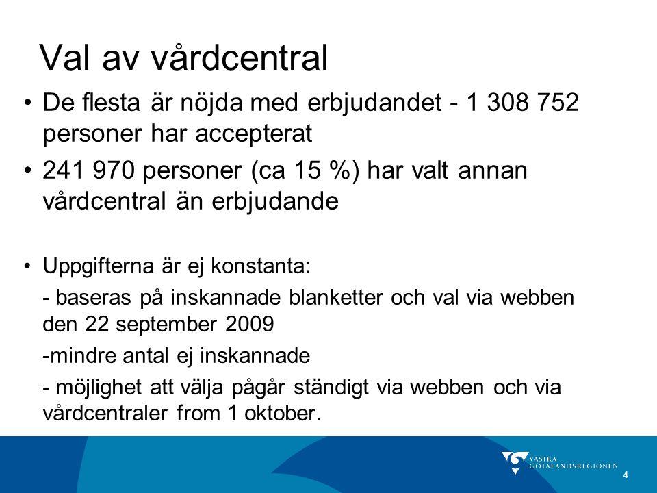 55 Ersättningar 2 Mer detaljer, ersättning viktad utifrån ålder och kön, Arbetsmaterial 2009-09-24