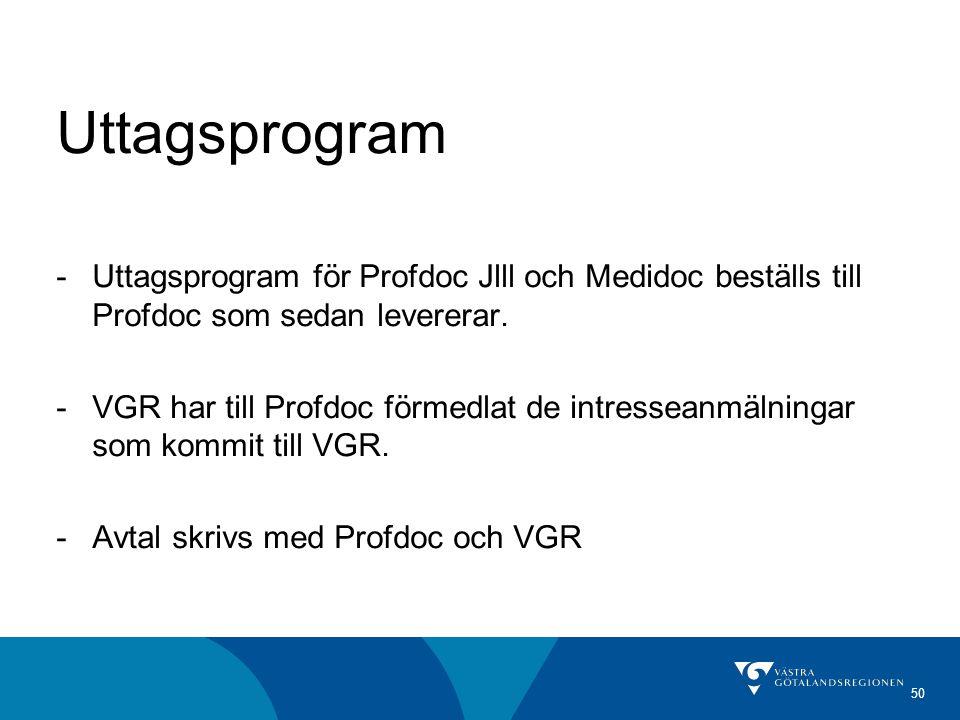 50 Uttagsprogram -Uttagsprogram för Profdoc Jlll och Medidoc beställs till Profdoc som sedan levererar. -VGR har till Profdoc förmedlat de intresseanm