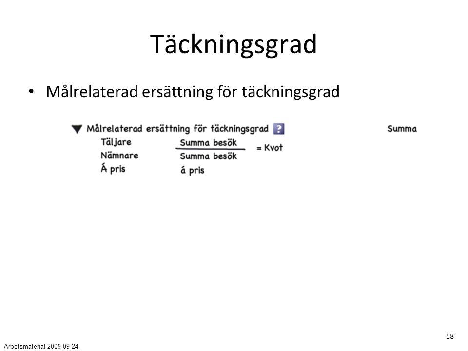 58 Täckningsgrad Målrelaterad ersättning för täckningsgrad Arbetsmaterial 2009-09-24
