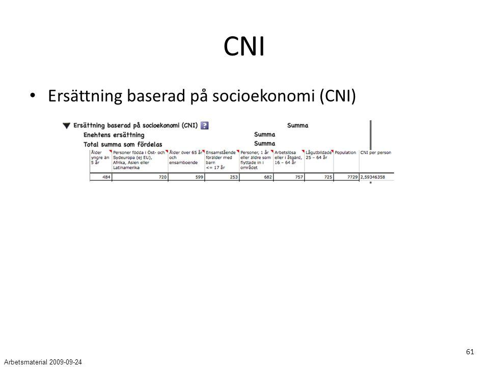 61 CNI Ersättning baserad på socioekonomi (CNI) Arbetsmaterial 2009-09-24