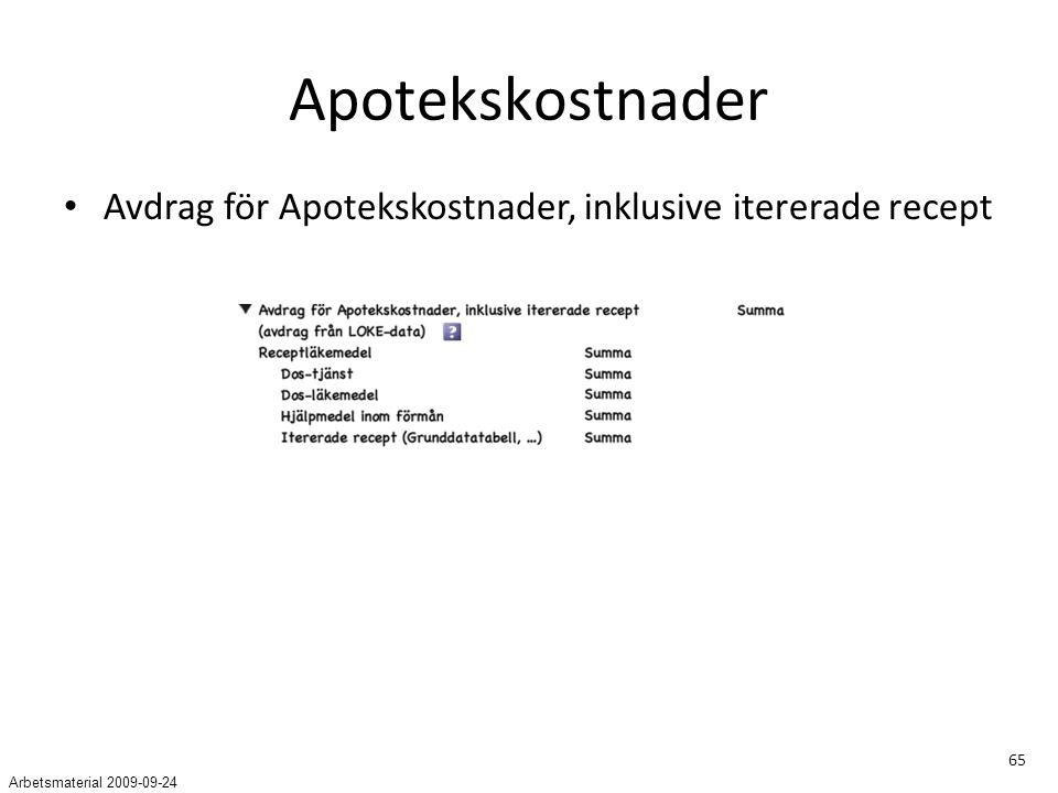 65 Apotekskostnader Avdrag för Apotekskostnader, inklusive itererade recept Arbetsmaterial 2009-09-24