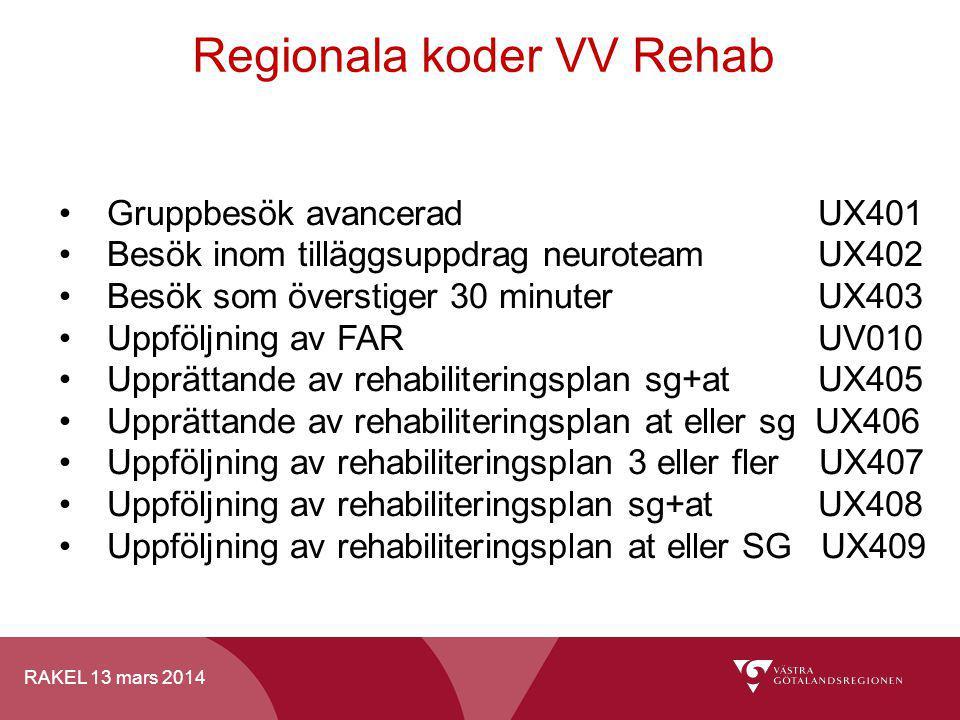 RAKEL 13 mars 2014 Regionala koder VV Rehab Gruppbesök avancerad UX401 Besök inom tilläggsuppdrag neuroteam UX402 Besök som överstiger 30 minuter UX40