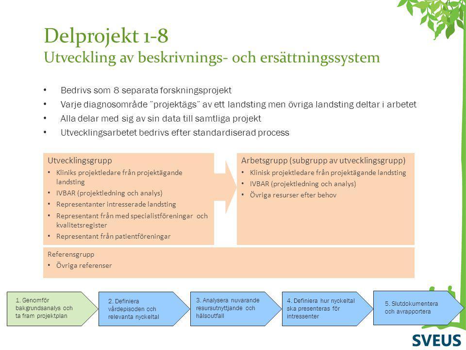 """Delprojekt 1-8 Utveckling av beskrivnings- och ersättningssystem Bedrivs som 8 separata forskningsprojekt Varje diagnosområde """"projektägs"""" av ett land"""