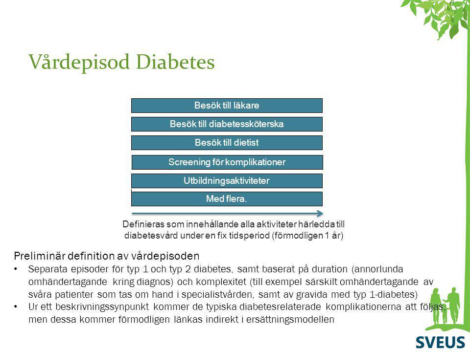 Vårdepisod Diabetes Besök till läkare Besök till diabetessköterska Besök till dietist Definieras som innehållande alla aktiviteter härledda till diabe