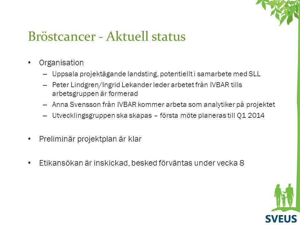 Bröstcancer - Aktuell status Organisation – Uppsala projektägande landsting, potentiellt i samarbete med SLL – Peter Lindgren/Ingrid Lekander leder ar