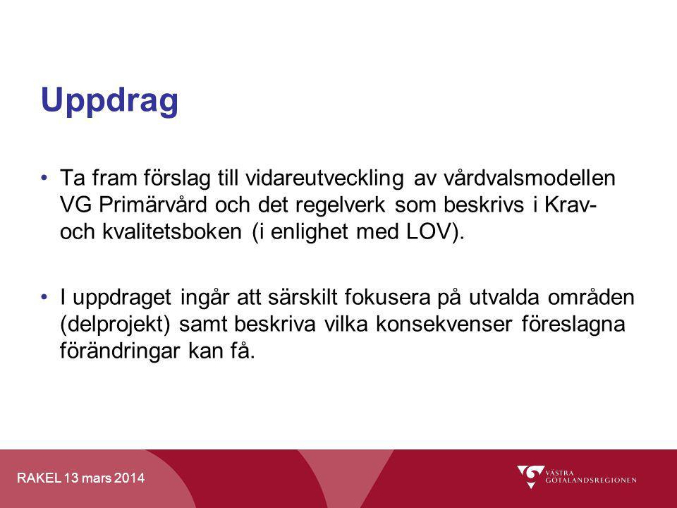 RAKEL 13 mars 2014 Uppdrag Ta fram förslag till vidareutveckling av vårdvalsmodellen VG Primärvård och det regelverk som beskrivs i Krav- och kvalitet