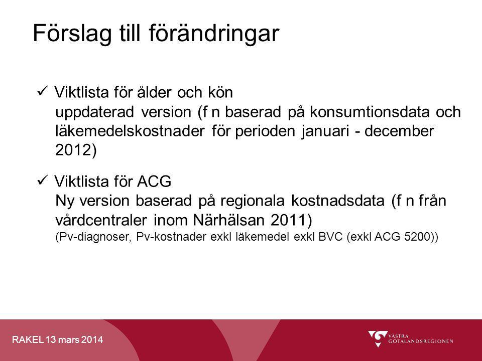 RAKEL 13 mars 2014 Förslag till förändringar Viktlista för ålder och kön uppdaterad version (f n baserad på konsumtionsdata och läkemedelskostnader fö