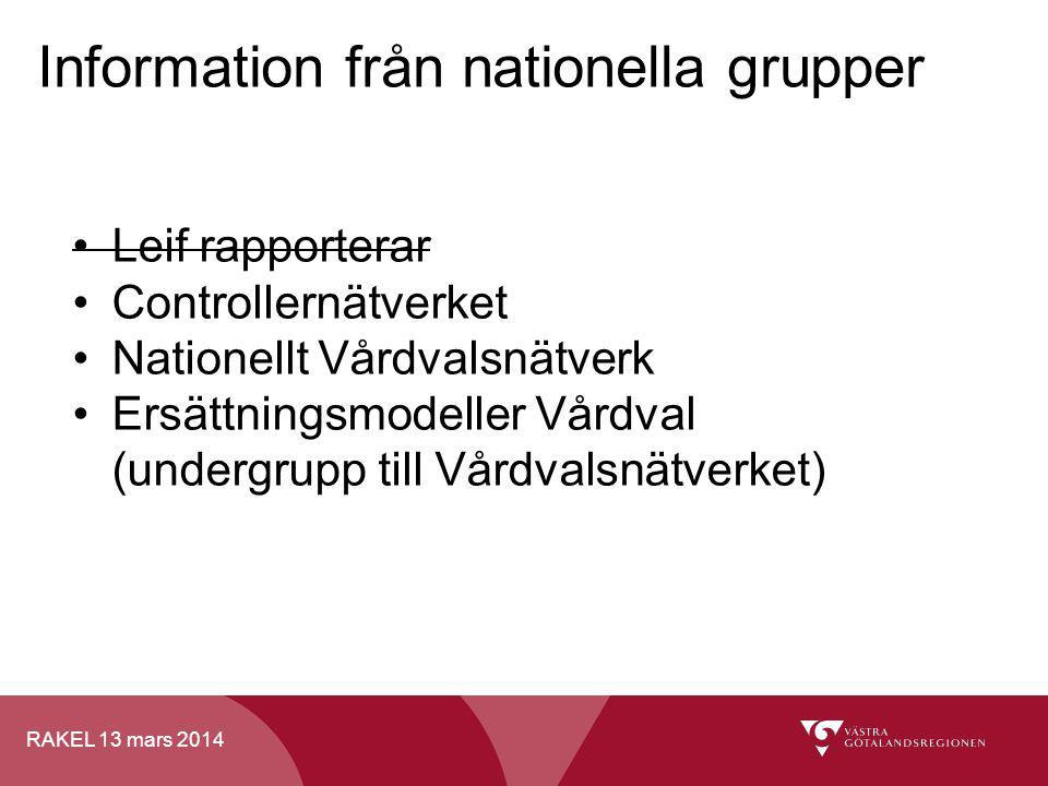 RAKEL 13 mars 2014 Information från nationella grupper Leif rapporterar Controllernätverket Nationellt Vårdvalsnätverk Ersättningsmodeller Vårdval (un
