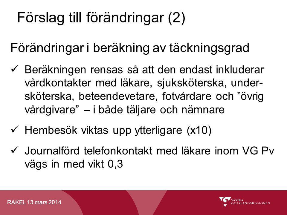 RAKEL 13 mars 2014 Förslag till förändringar (2) Förändringar i beräkning av täckningsgrad Beräkningen rensas så att den endast inkluderar vårdkontakt