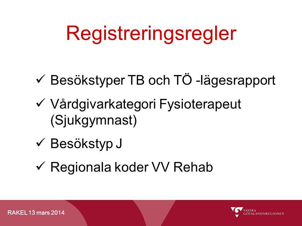 RAKEL 13 mars 2014 Registreringsregler Besökstyper TB och TÖ -lägesrapport Vårdgivarkategori Fysioterapeut (Sjukgymnast) Besökstyp J Regionala koder V