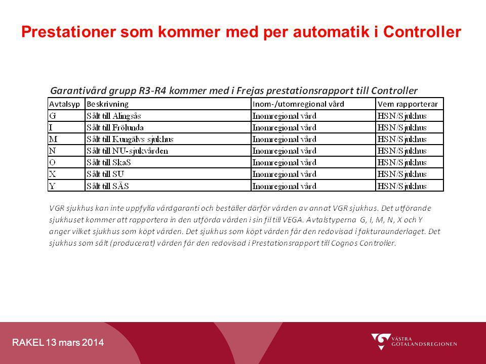 RAKEL 13 mars 2014 Prestationer som kommer med per automatik i Controller