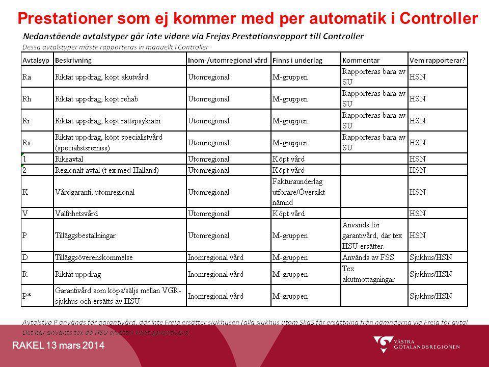 RAKEL 13 mars 2014 Prestationer som ej kommer med per automatik i Controller
