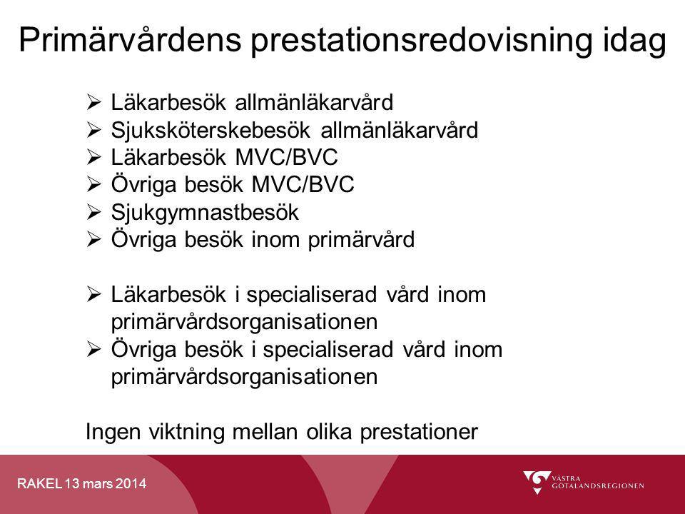 RAKEL 13 mars 2014 Primärvårdens prestationsredovisning idag  Läkarbesök allmänläkarvård  Sjuksköterskebesök allmänläkarvård  Läkarbesök MVC/BVC 
